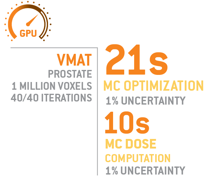 VMAT-dose-computation-RP.png